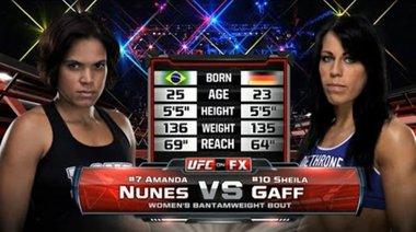 UFC Debut: Amanda Nunes vs Sheila Gaff