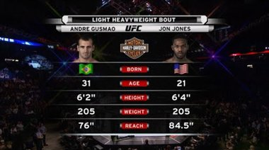 UFC Debut: Jon Jones vs Andre Gusmao