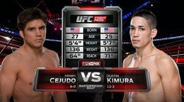 UFC Debut: Henry Cejudo vs Dustin Kimura