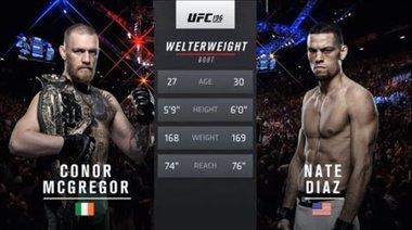 Nate Diaz vs Conor McGregor 1