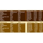 BioTech - Go Protein Bar / 21x80 gr.