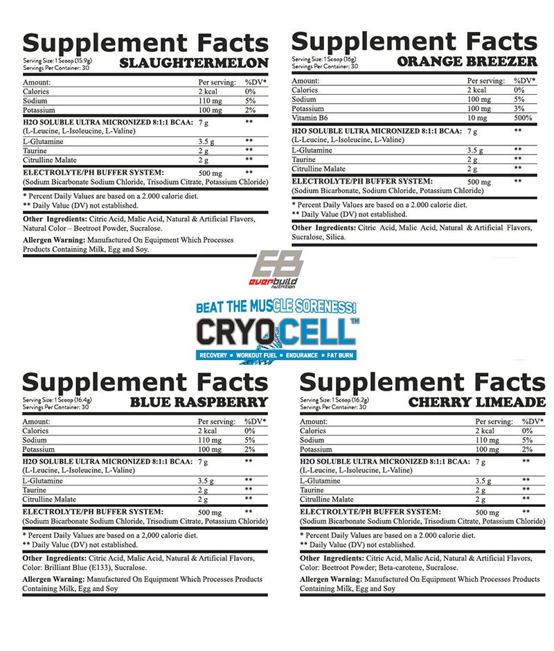 Резултат с изображение за EVERBUILD Cryo Cell